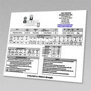 Sample Soil Chemistry Report